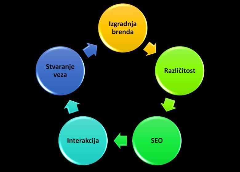blog krug