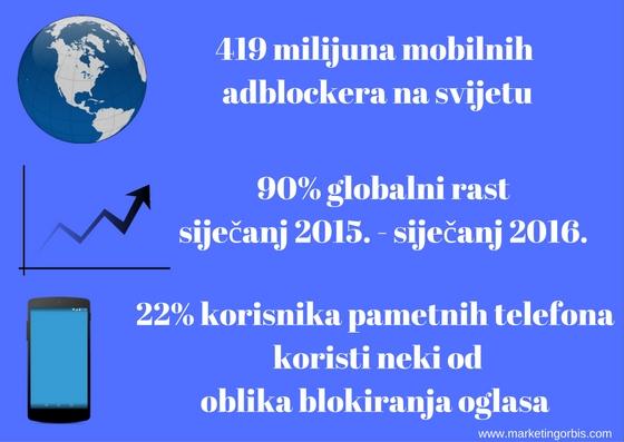 mobilni-adblockeri