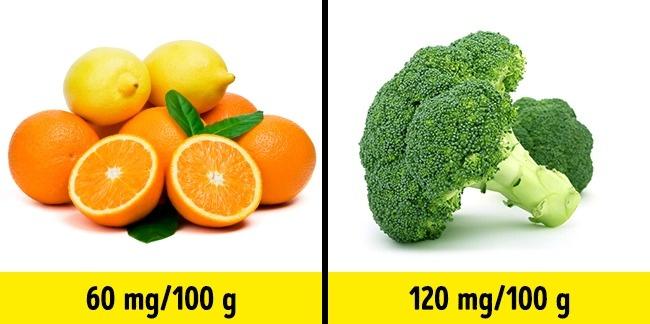 citrusi-voće-zdravlje